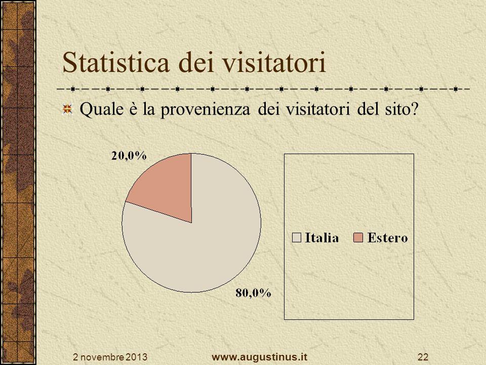 Statistica dei visitatori