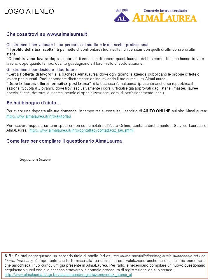 LOGO ATENEO Che cosa trovi su www.almalaurea.it