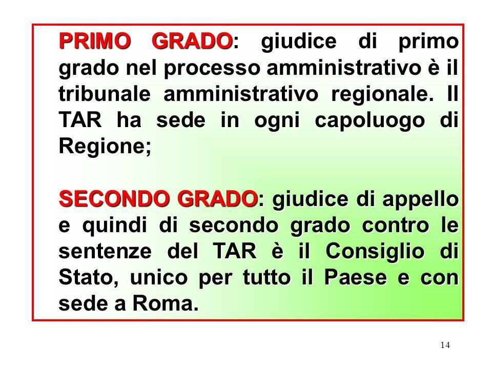 PRIMO GRADO: giudice di primo grado nel processo amministrativo è il tribunale amministrativo regionale. Il TAR ha sede in ogni capoluogo di Regione;