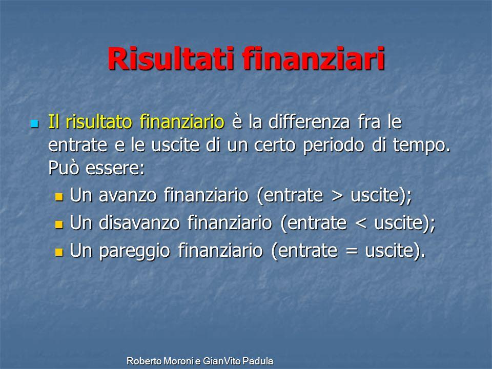 Risultati finanziari Il risultato finanziario è la differenza fra le entrate e le uscite di un certo periodo di tempo. Può essere: