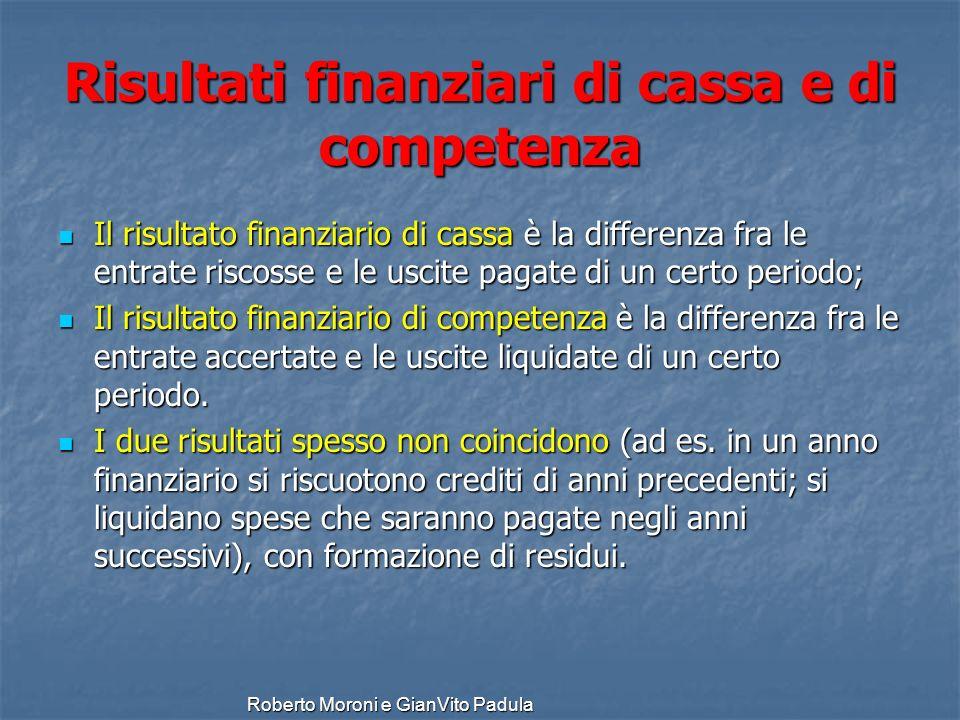 Risultati finanziari di cassa e di competenza