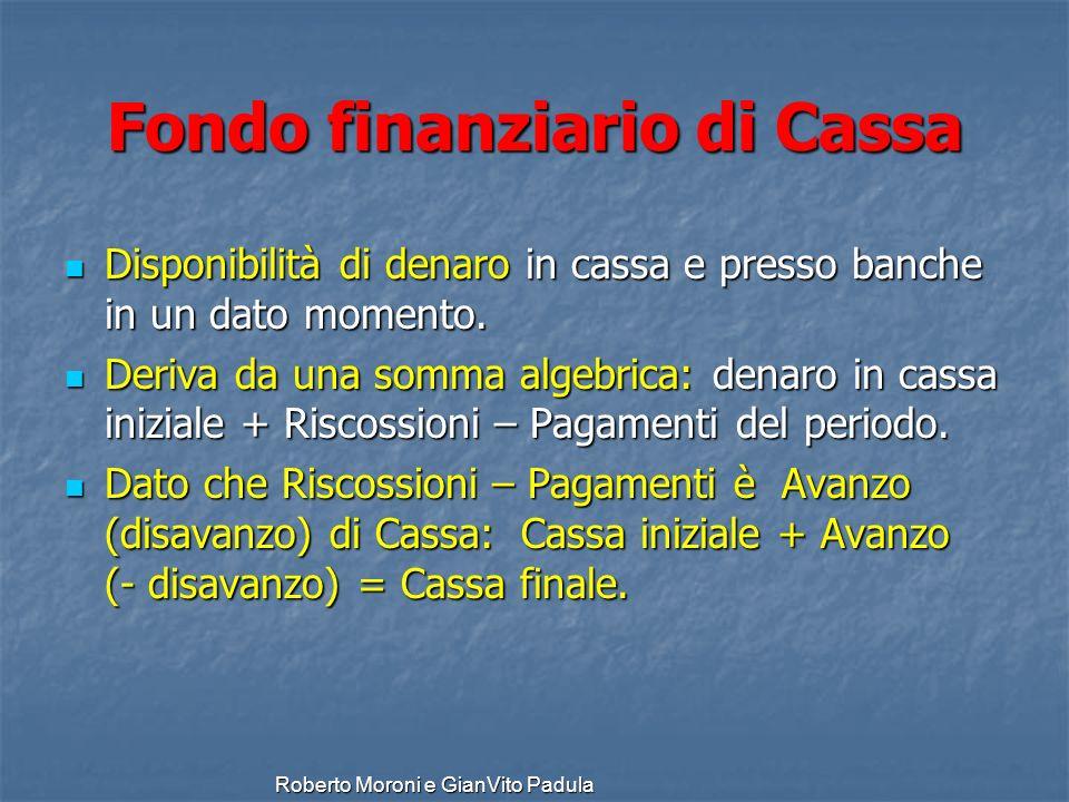 Fondo finanziario di Cassa