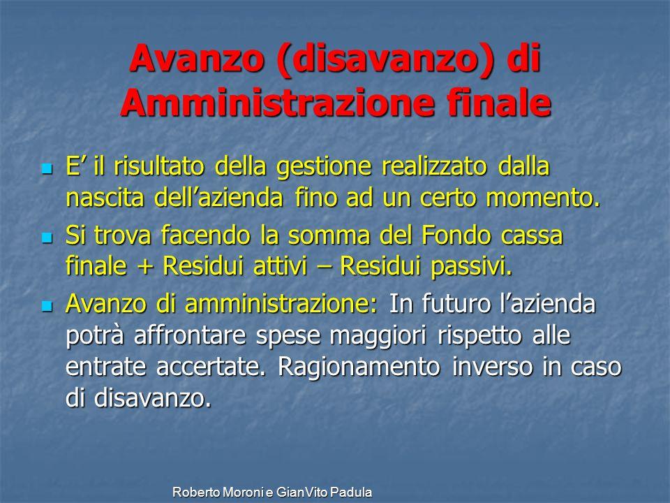 Avanzo (disavanzo) di Amministrazione finale