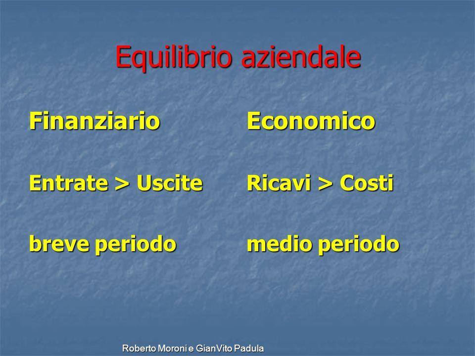 Equilibrio aziendale Finanziario Economico Entrate > Uscite
