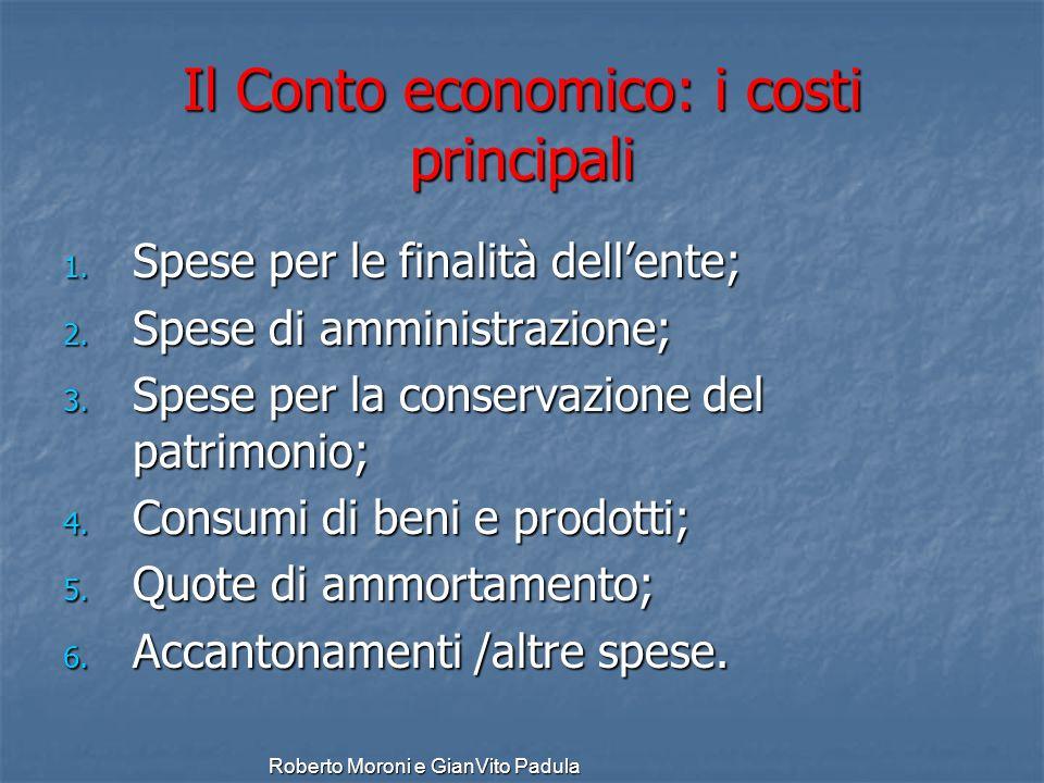 Il Conto economico: i costi principali