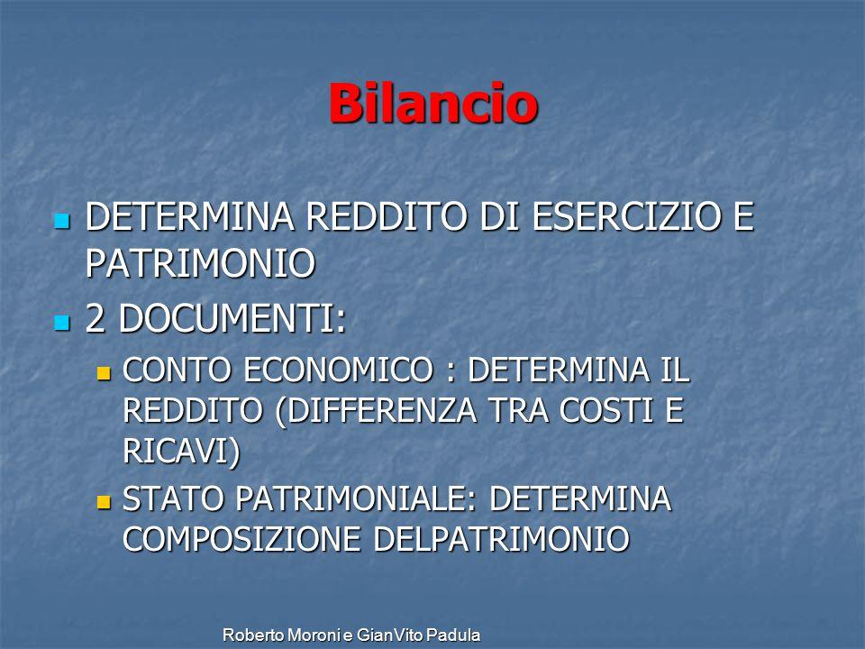 Bilancio DETERMINA REDDITO DI ESERCIZIO E PATRIMONIO 2 DOCUMENTI: