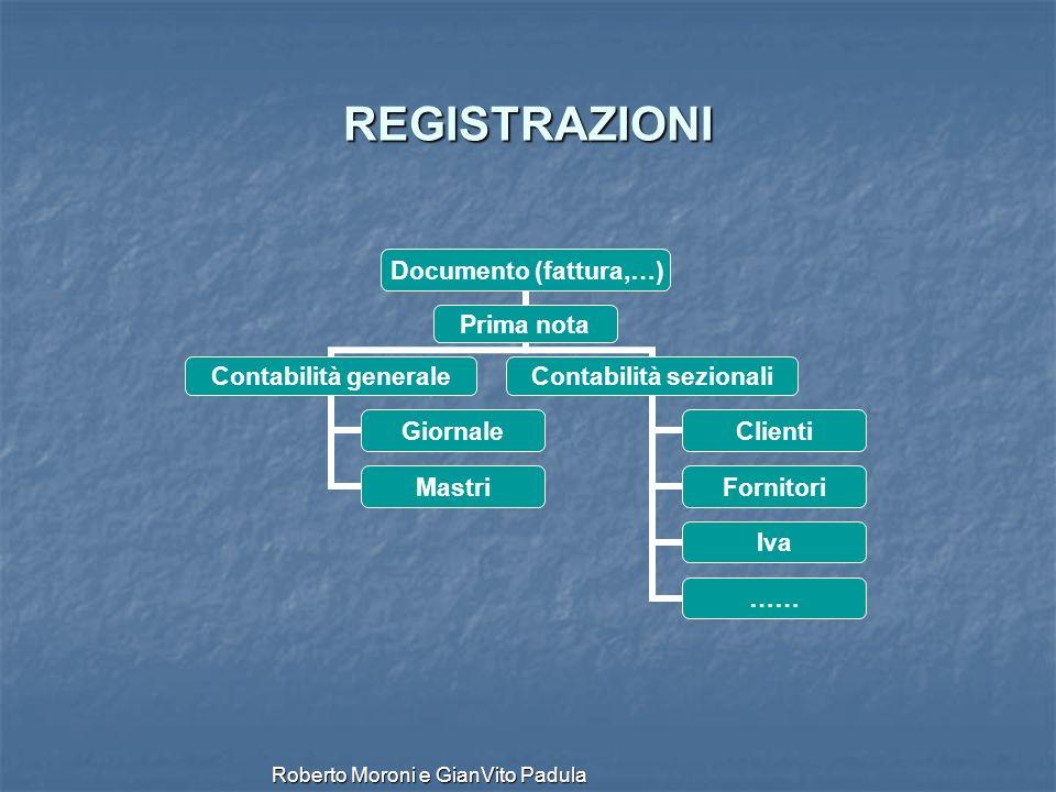 REGISTRAZIONI