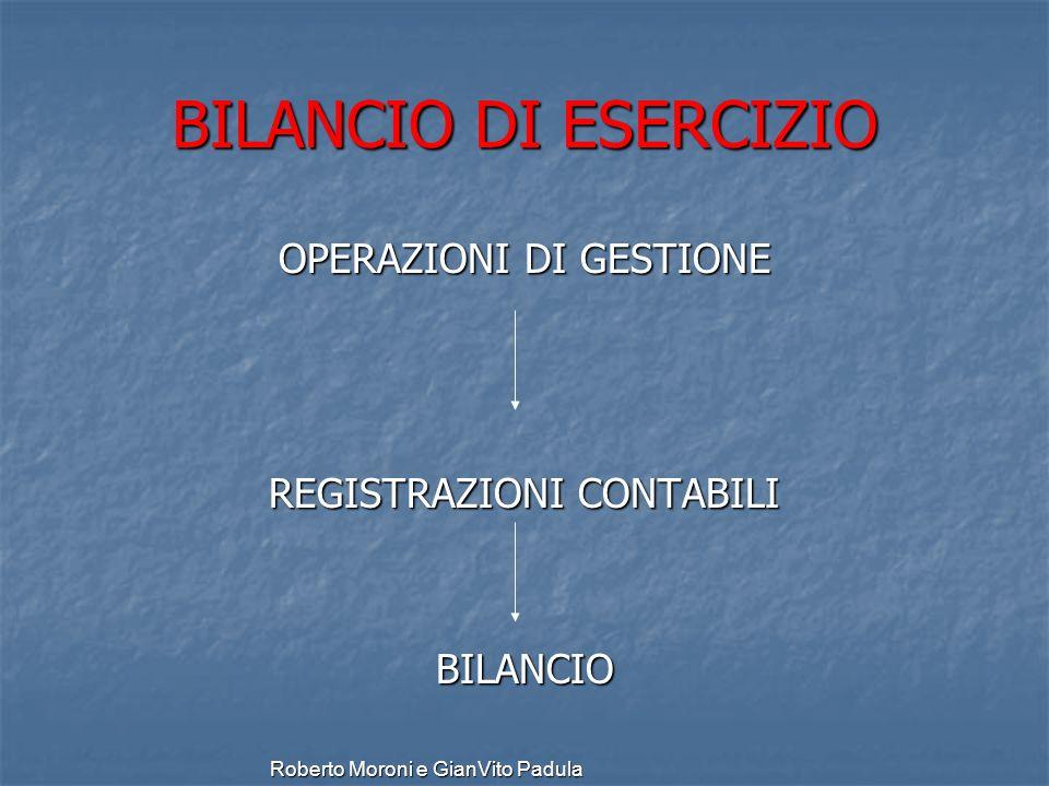 BILANCIO DI ESERCIZIO OPERAZIONI DI GESTIONE REGISTRAZIONI CONTABILI
