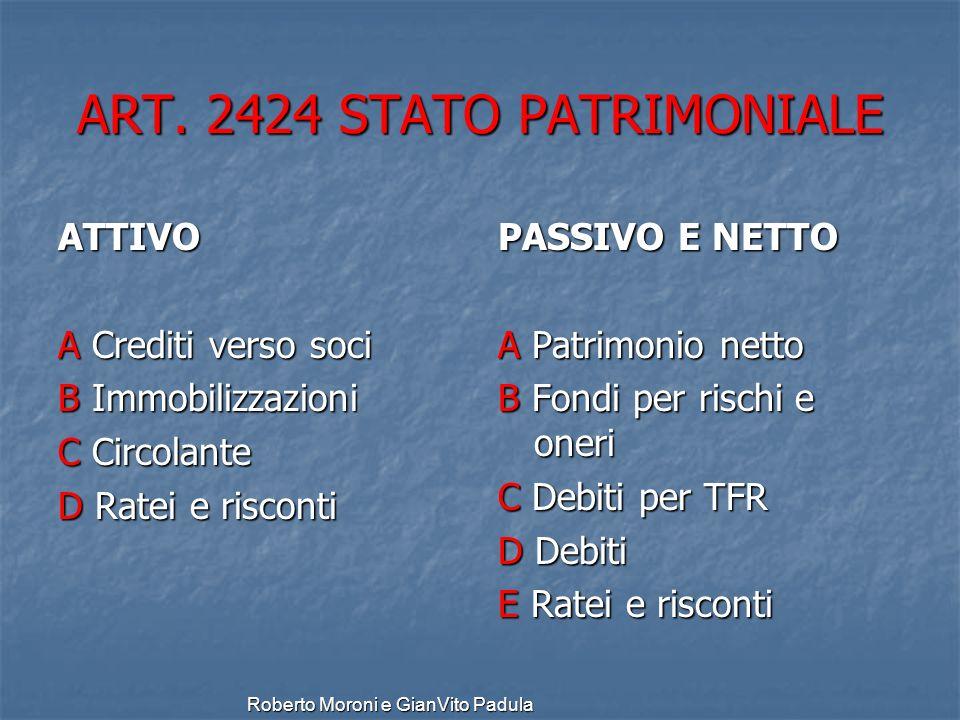 ART. 2424 STATO PATRIMONIALE