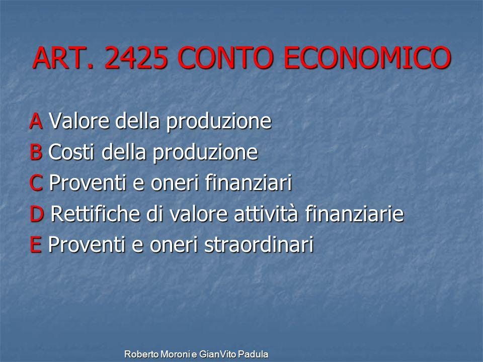 ART. 2425 CONTO ECONOMICO A Valore della produzione