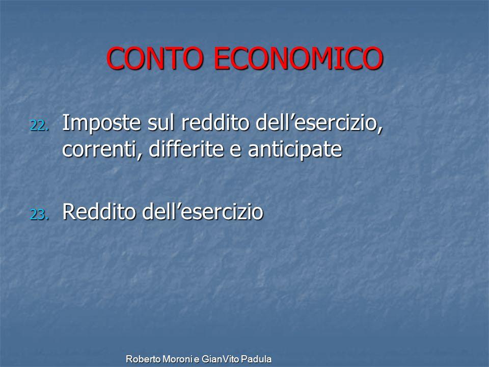 CONTO ECONOMICO Imposte sul reddito dell'esercizio, correnti, differite e anticipate.