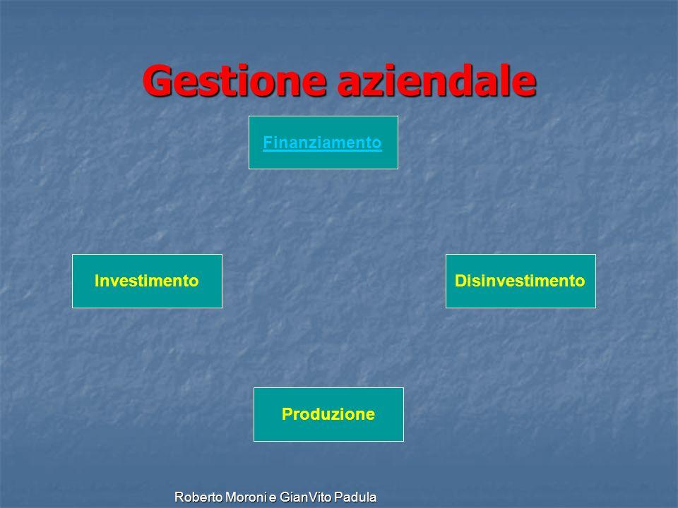 Gestione aziendale Finanziamento Investimento Disinvestimento