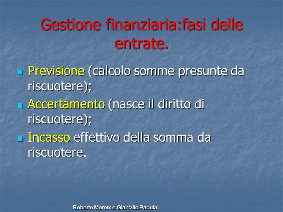 Gestione finanziaria:fasi delle entrate.