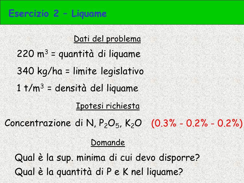 340 kg/ha = limite legislativo 1 t/m3 = densità del liquame