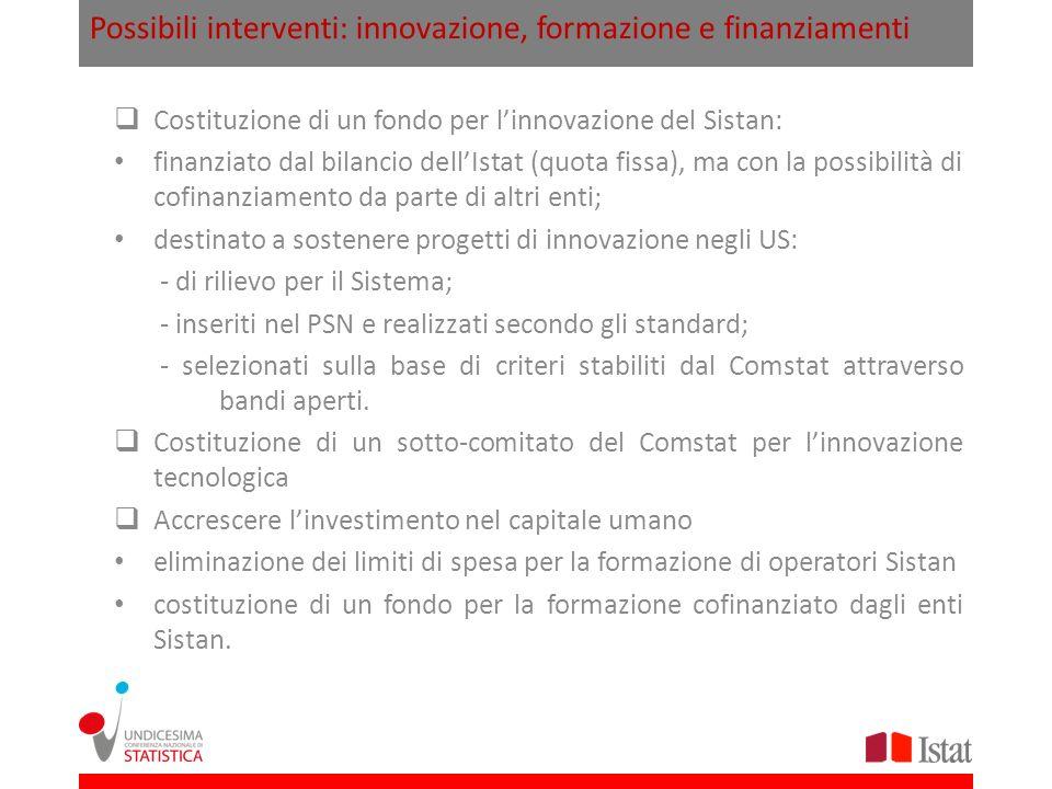 Possibili interventi: innovazione, formazione e finanziamenti