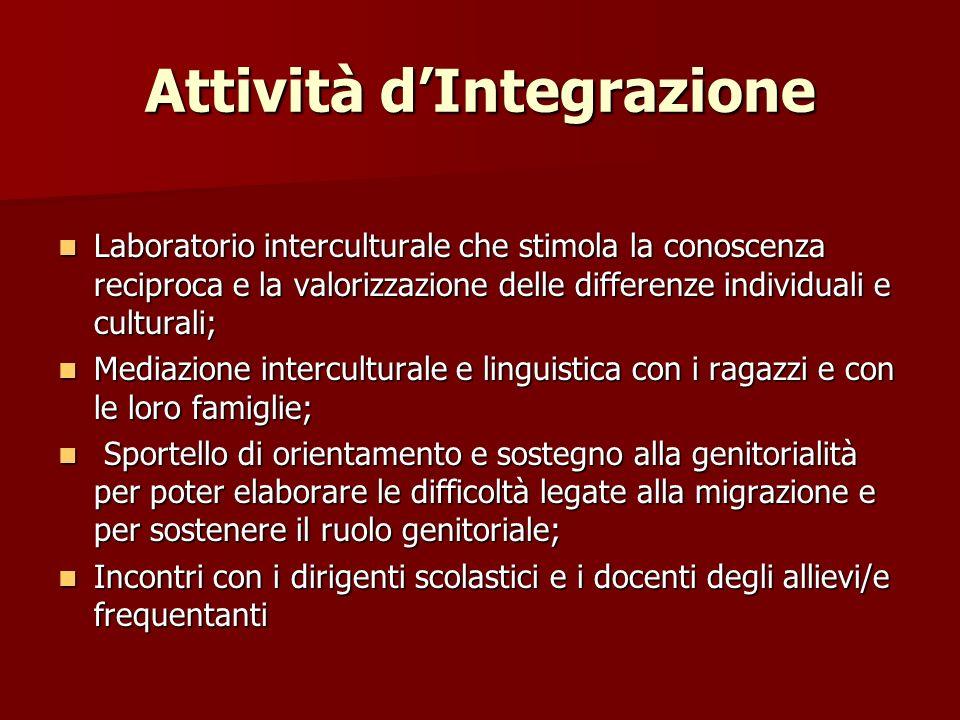 Attività d'Integrazione