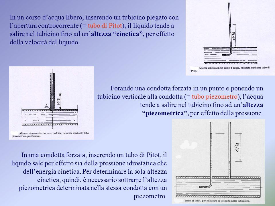 Cenni di meccanica dei fluidi ppt scaricare for Riduzione del rumore del tubo dell acqua