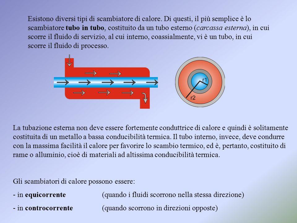 cenni di meccanica dei fluidi ppt scaricare