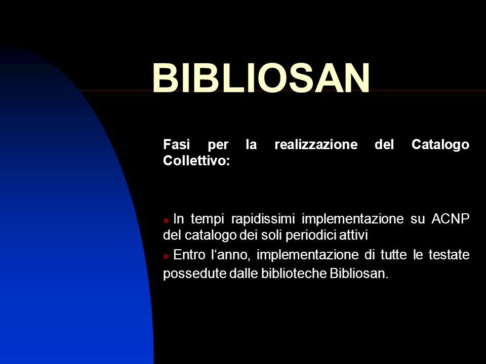 BIBLIOSAN Fasi per la realizzazione del Catalogo Collettivo:
