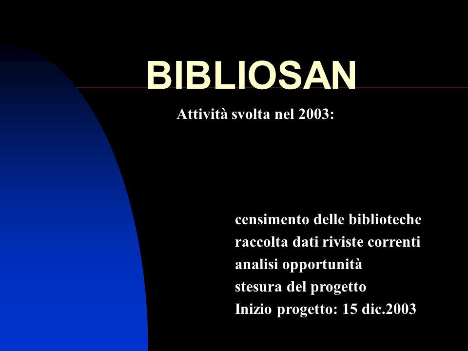 BIBLIOSAN Attività svolta nel 2003: censimento delle biblioteche