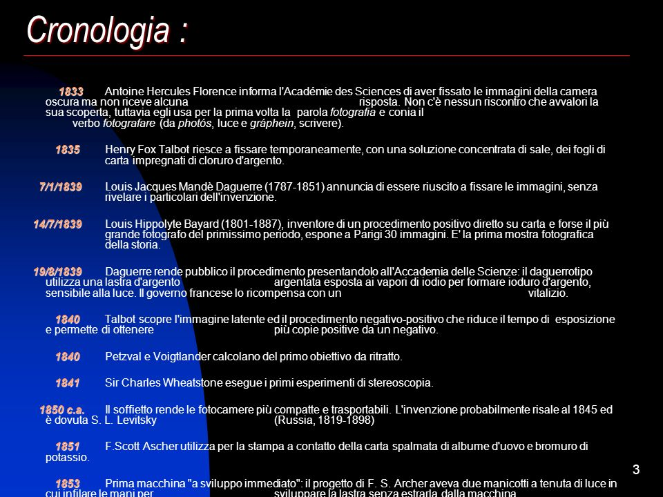 Cronologia :