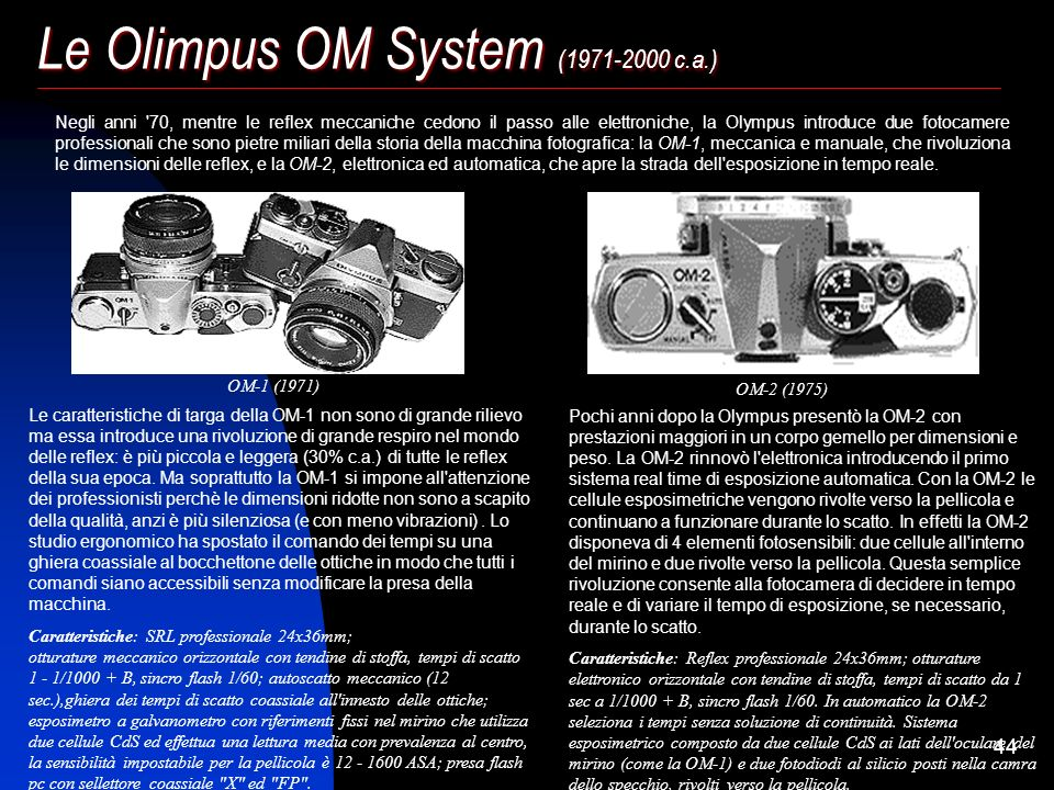 Le Olimpus OM System (1971-2000 c.a.)
