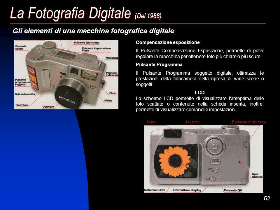 La Fotografia Digitale (Dal 1988)