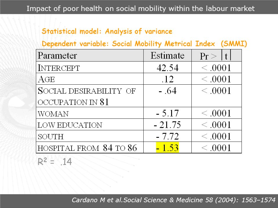 Impact of poor health on social mobility within the labour market