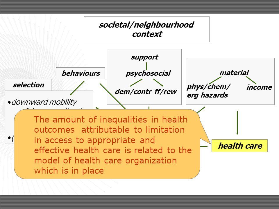 societal/neighbourhood