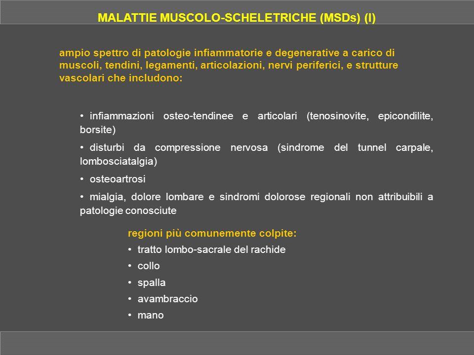 MALATTIE MUSCOLO-SCHELETRICHE (MSDs) (I)