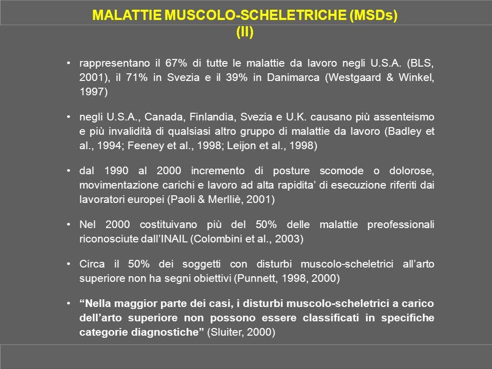 MALATTIE MUSCOLO-SCHELETRICHE (MSDs) (II)