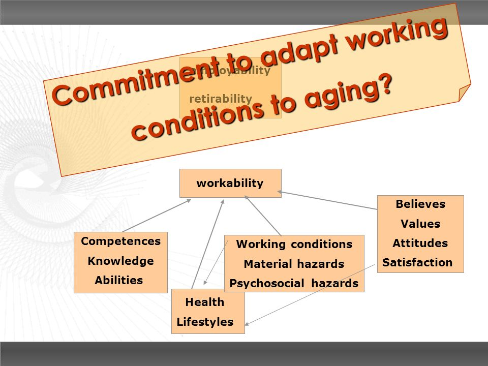 Commitment to adapt working