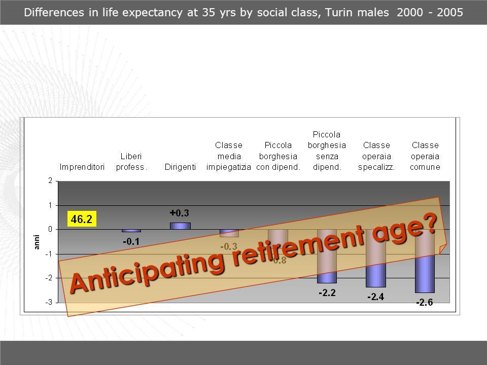 Anticipating retirement age