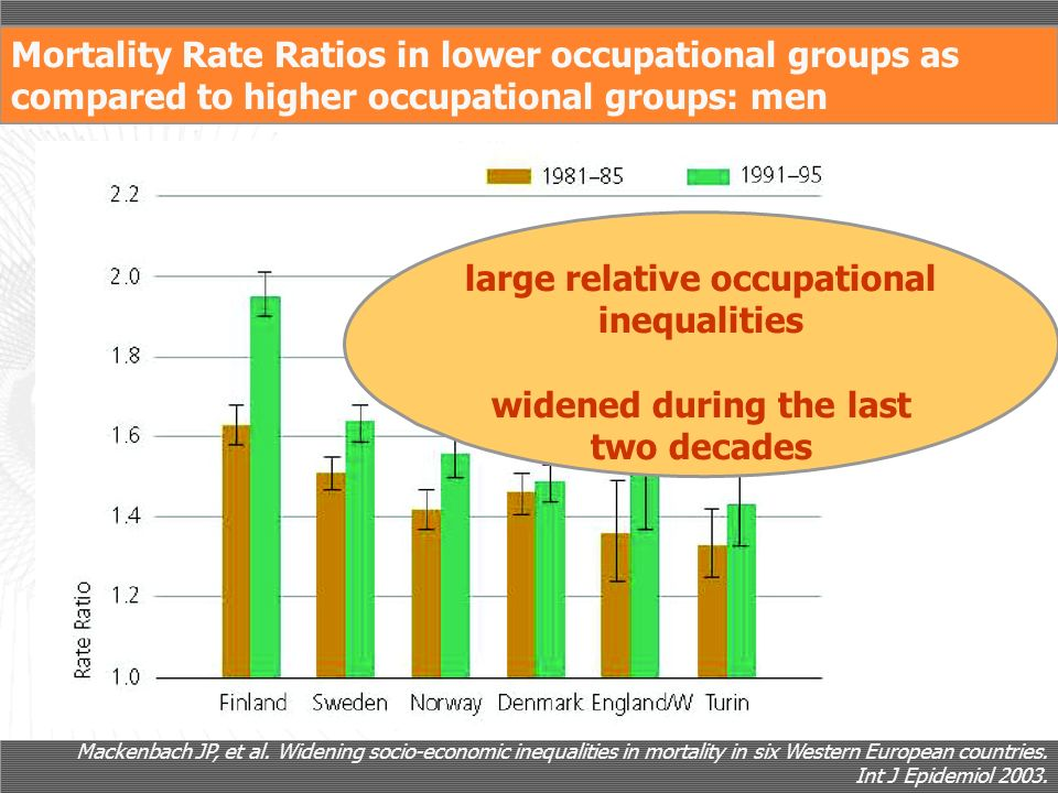 large relative occupational inequalities