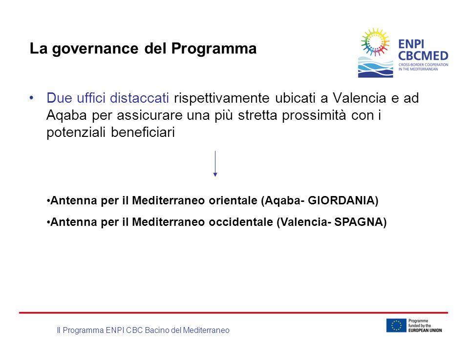 La governance del Programma