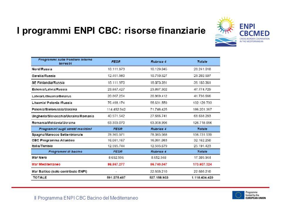 I programmi ENPI CBC: risorse finanziarie