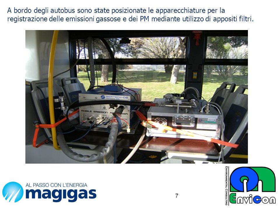 A bordo degli autobus sono state posizionate le apparecchiature per la registrazione delle emissioni gassose e dei PM mediante utilizzo di appositi filtri.