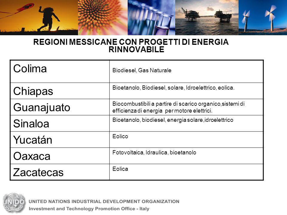 REGIONI MESSICANE CON PROGETTI DI ENERGIA RINNOVABILE