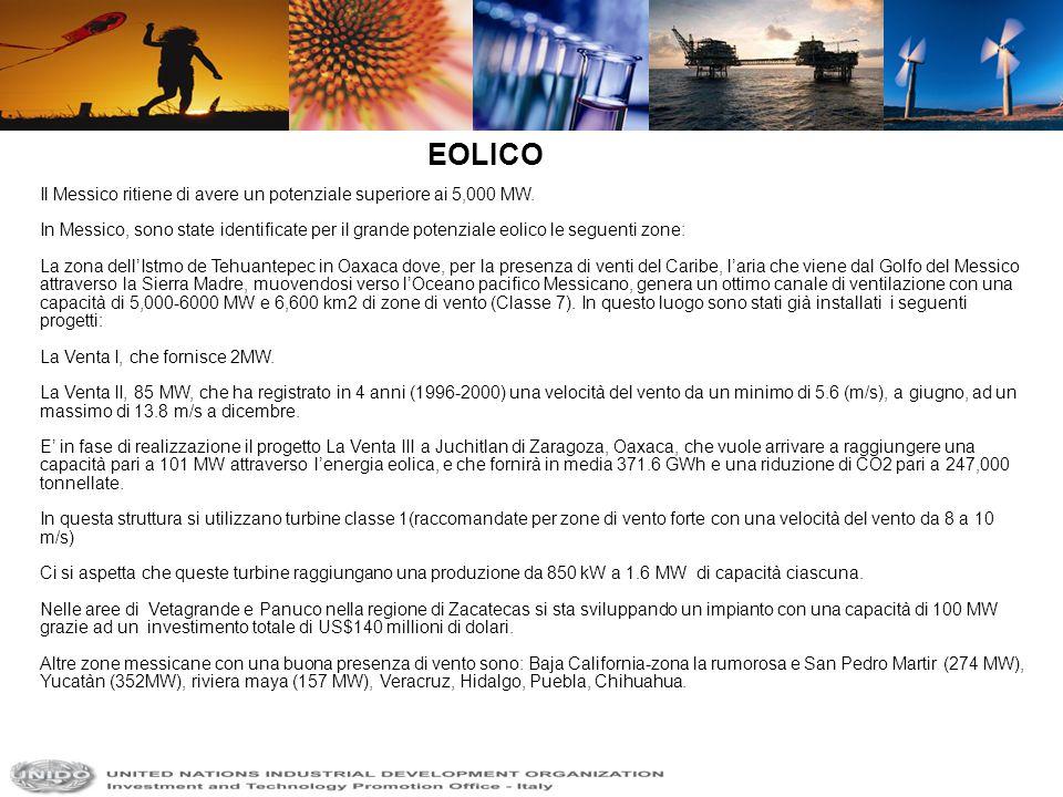 EOLICO Il Messico ritiene di avere un potenziale superiore ai 5,000 MW.