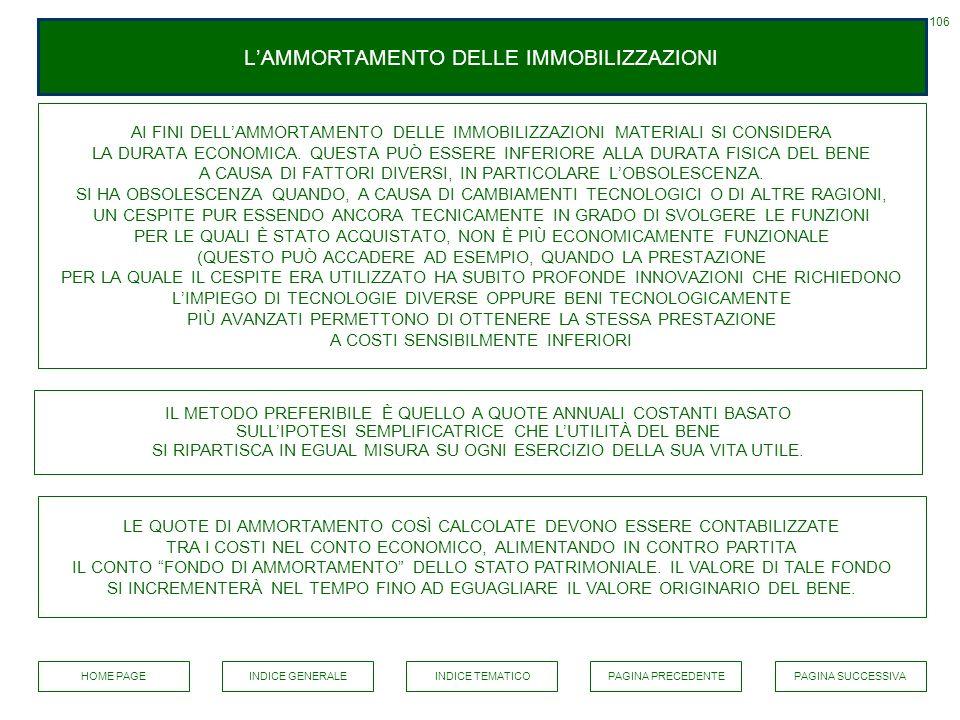 L'AMMORTAMENTO DELLE IMMOBILIZZAZIONI