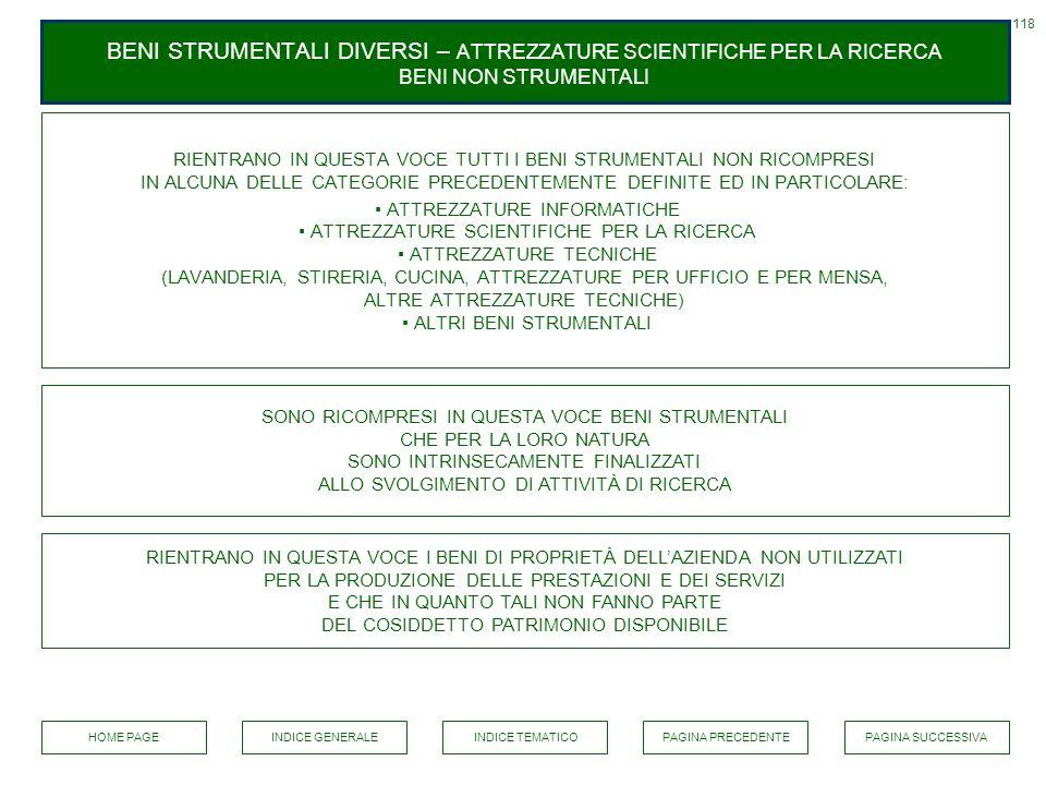 118 BENI STRUMENTALI DIVERSI – ATTREZZATURE SCIENTIFICHE PER LA RICERCA BENI NON STRUMENTALI.
