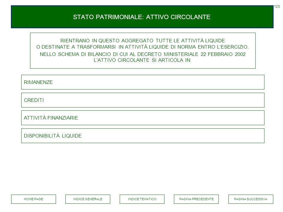 STATO PATRIMONIALE: ATTIVO CIRCOLANTE