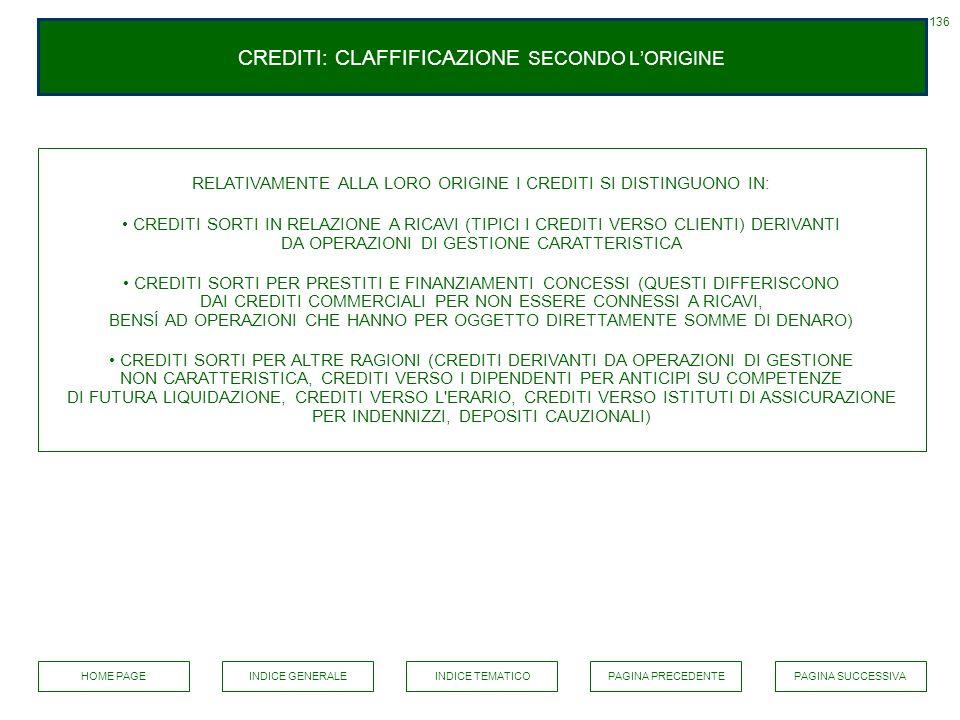 CREDITI: CLAFFIFICAZIONE SECONDO L'ORIGINE