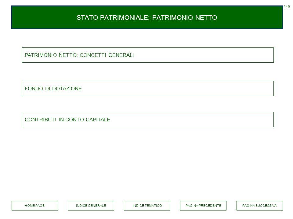 STATO PATRIMONIALE: PATRIMONIO NETTO