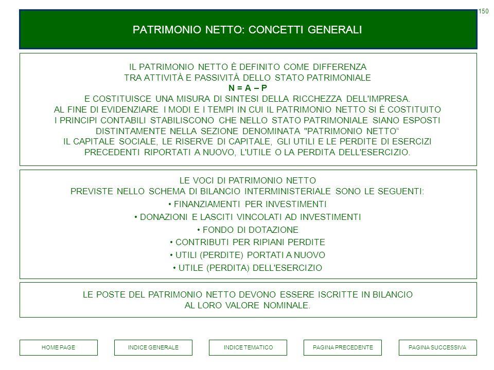 PATRIMONIO NETTO: CONCETTI GENERALI