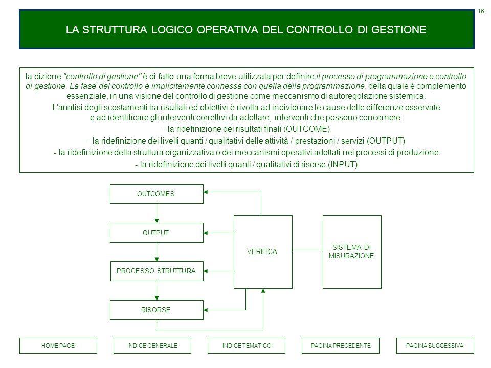 LA STRUTTURA LOGICO OPERATIVA DEL CONTROLLO DI GESTIONE