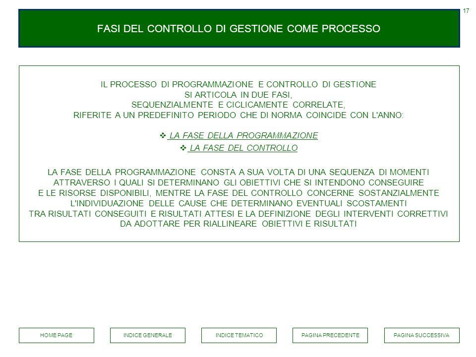 FASI DEL CONTROLLO DI GESTIONE COME PROCESSO