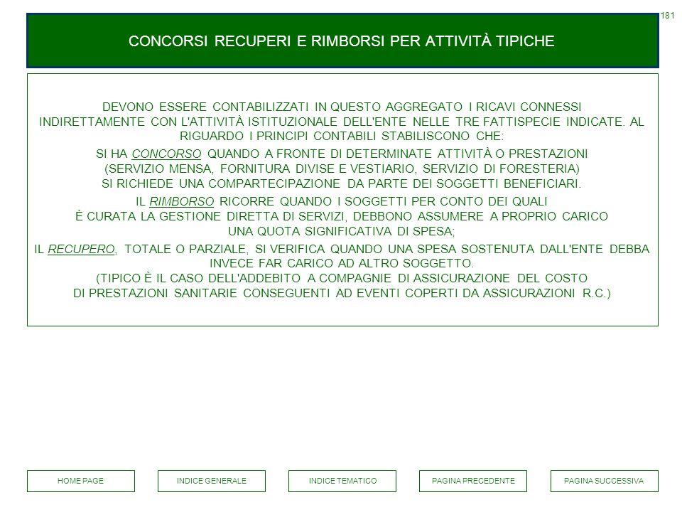 CONCORSI RECUPERI E RIMBORSI PER ATTIVITÀ TIPICHE