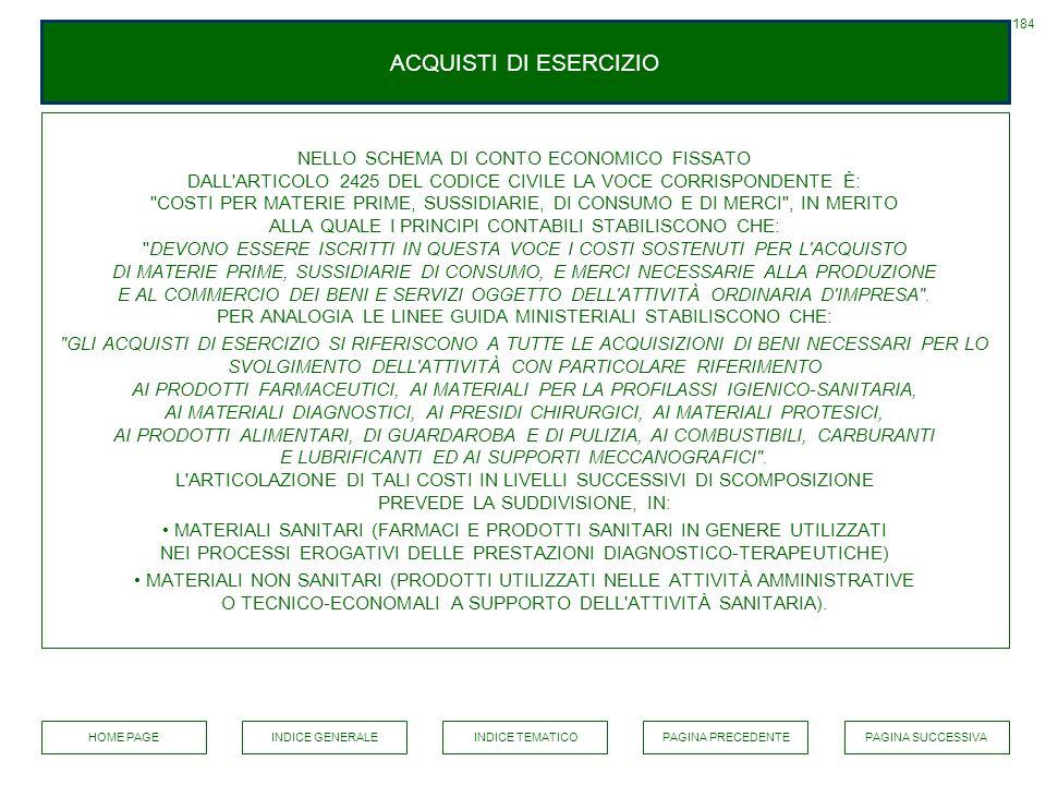 184 ACQUISTI DI ESERCIZIO.