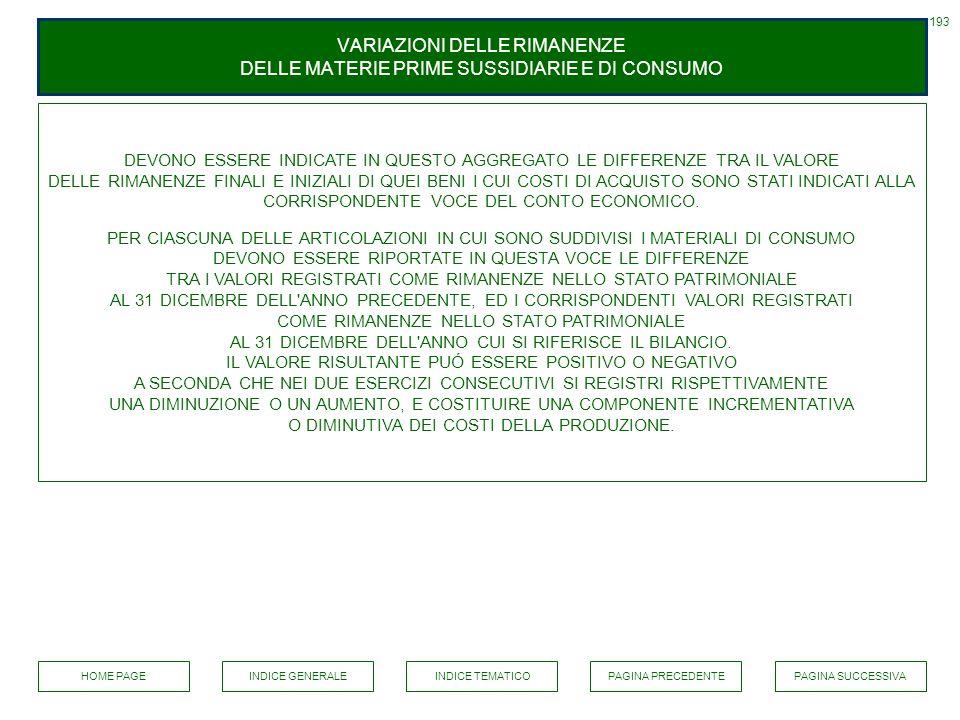 193 VARIAZIONI DELLE RIMANENZE DELLE MATERIE PRIME SUSSIDIARIE E DI CONSUMO.